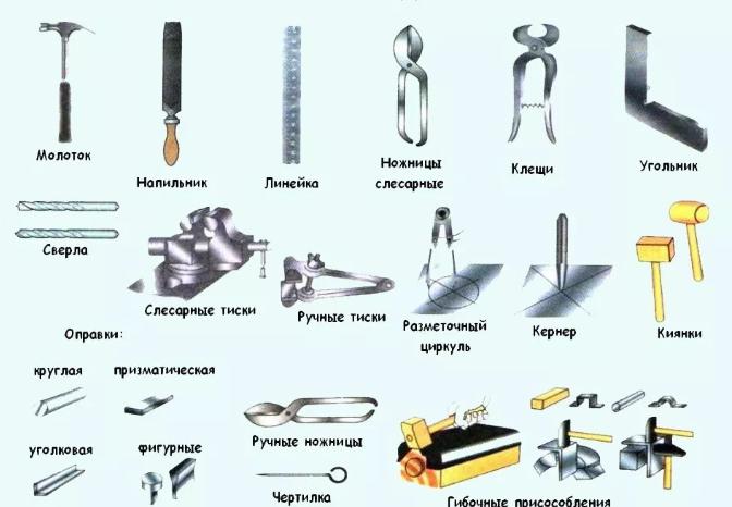 виды инструментов для обработки металла
